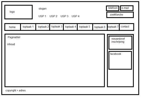 website laten maken wireframe