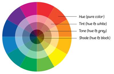 Met kleuren en foto 39 s de juiste sfeer op je website cre ren - Kleur associatie ...