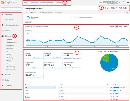 google analytics handleiding : doelgroep